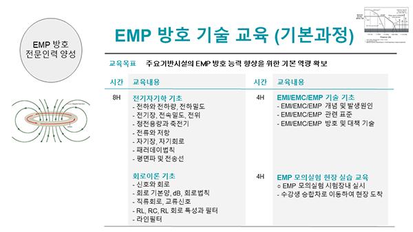 EMP%20%EB%B0%A9%ED%98%B8%20%EC%A0%84%EB%AC%B8%EC%9D%B8%EB%A0%A5%EC%96%91%EC%84%B1%20%EA%B3%BC%EC%A0%95%20%EC%86%8C%EA%B0%9C(%EA%B8%B0%EB%B3%B8)_v1.png